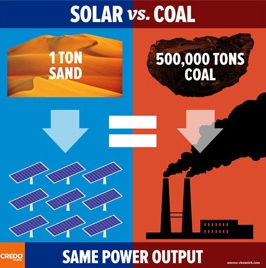 Solar-Power-V-Coal-Power