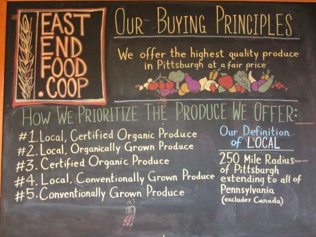 Coop Buying Principles