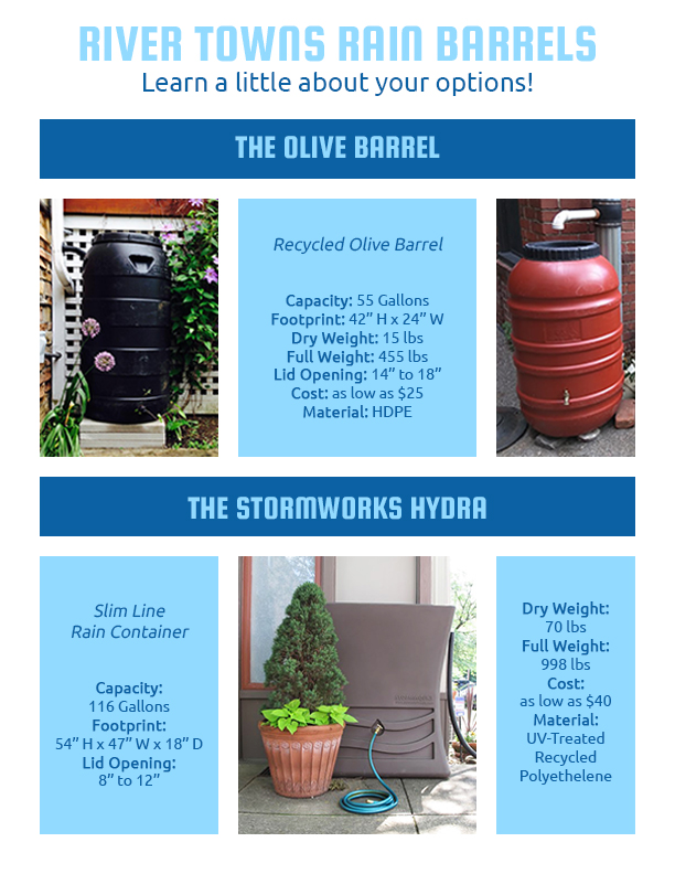 Rain Barrel Types Flyer Final